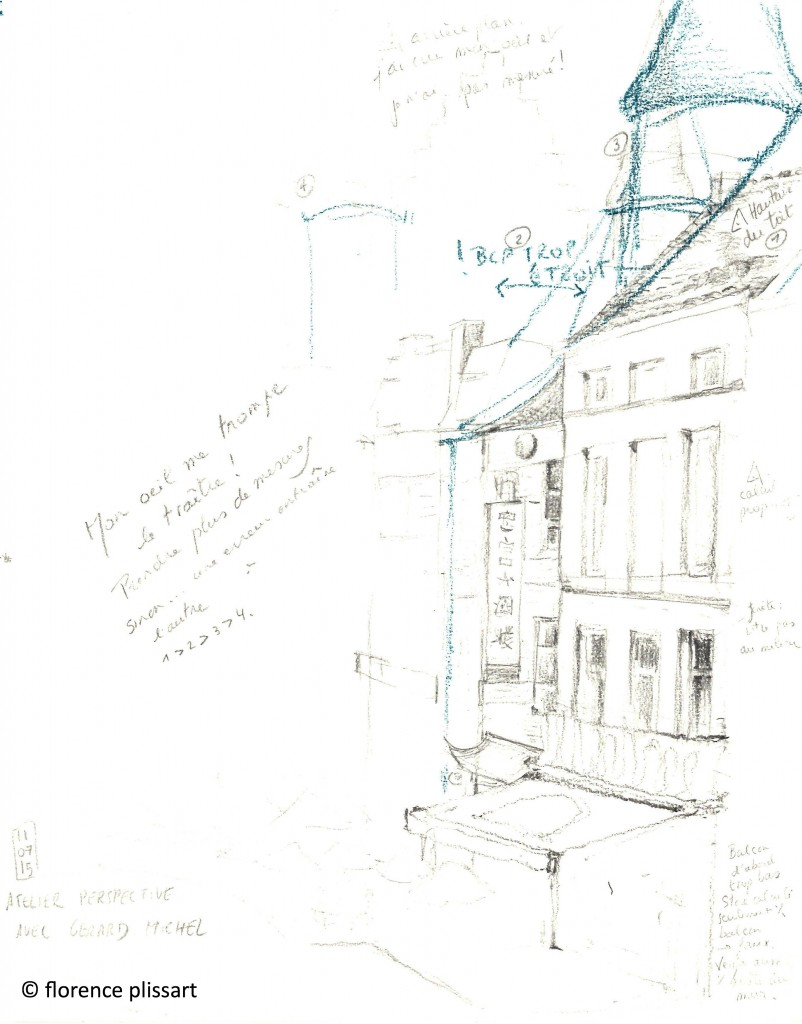 Croquis, perspective, Gérard Michel, Urban Sketchers